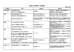 日本語指導要領